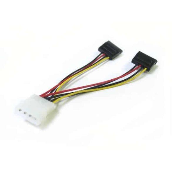 Kolink SATA tápátalakító 2x kábel